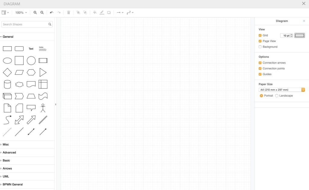 Start Diagram