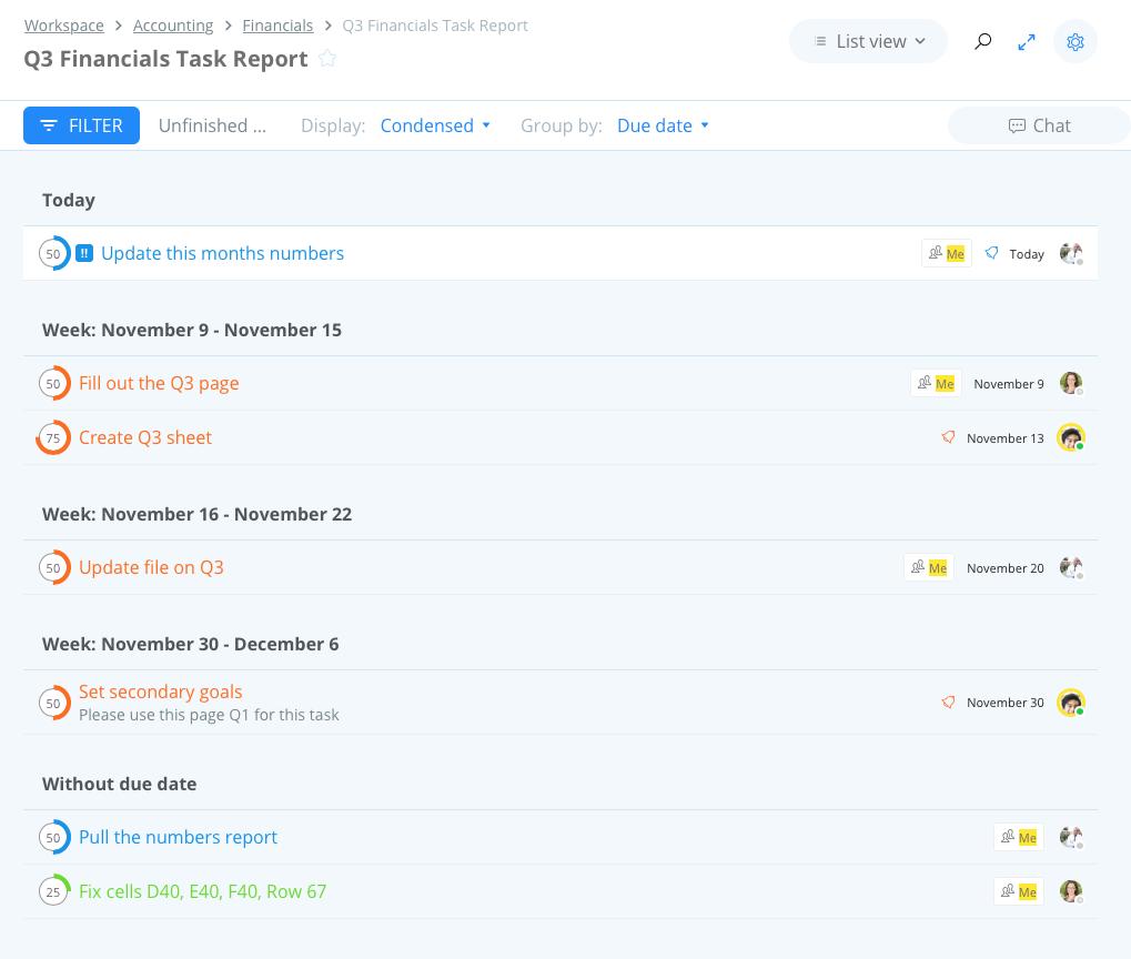 Task Report